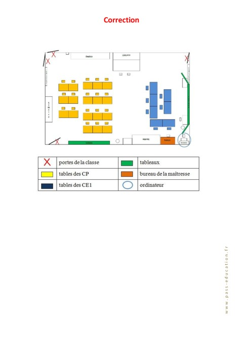 Plan De La Classe Reprsenter Lespace Ce1 Exercices