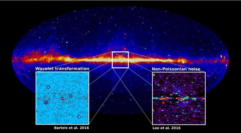 Galactic Center Gamma Rays Unlikely To Originate From Dark Matter