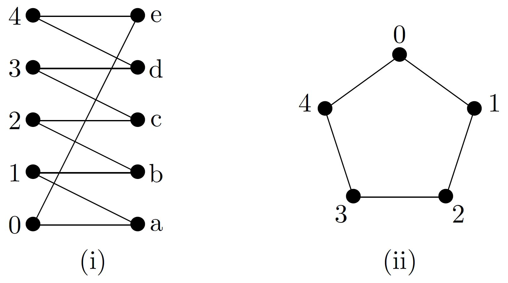 Never Mind The Noise Quantum Entanglement Allows Channel
