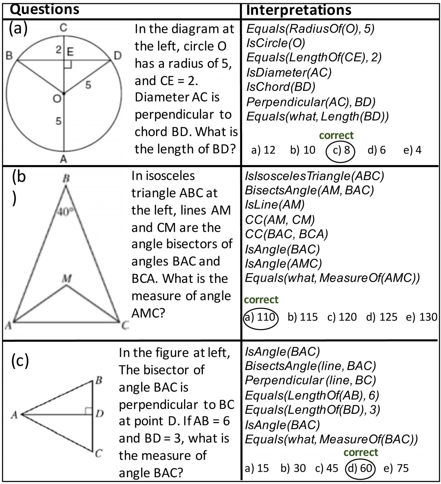 Ai System Solves Sat Geometry Questions As Well As Average