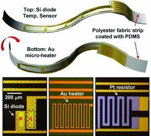 Study proposes smart sutures with sensors for wounds