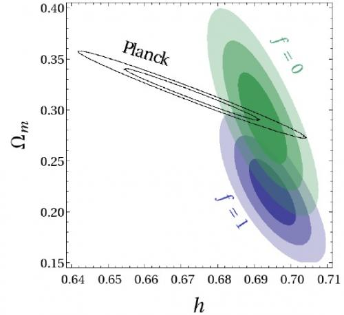 New map of Universe may reconcile conflicting cosmological observations