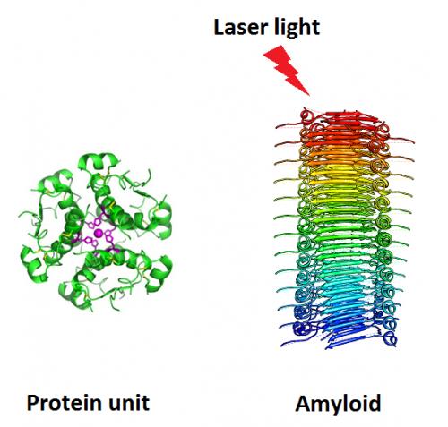https://i2.wp.com/cdn.physorg.com/newman/gfx/news/2013/lasersmightb.jpg