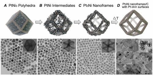 https://i2.wp.com/cdn.physorg.com/newman/gfx/news/2014/nanoframeofm.jpg