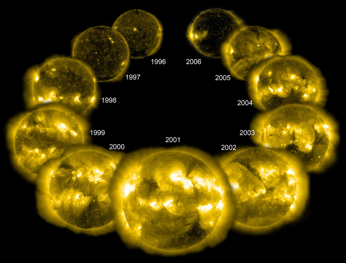 Another Mini Ice Age Scientist Observe Sun Phasing Into Sunspot Inactivity Period Meaning