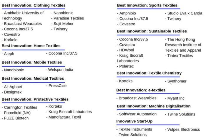 Future Textile Awards, Innovate Textile & Apparel Europe, innovación en textiles técnicos, textil técnico,
