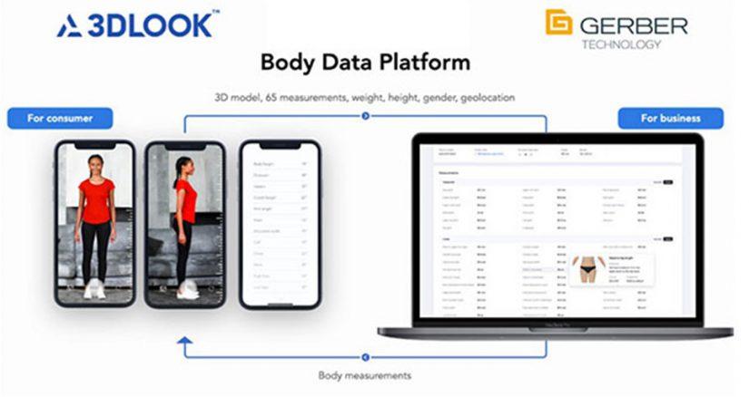Gerber, Gerber Technology, 3DLook, The Body Data Platform, confección industrial a medida, Gerber Innovation Center