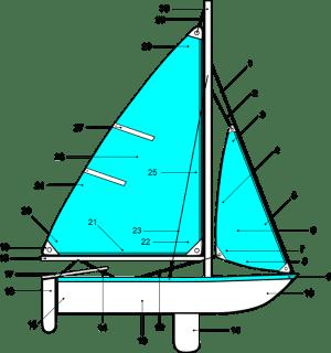 Diagram Sailboat Sailing · Free vector graphic on Pixabay