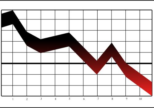 Automotive Repair & Maintenance Service Market