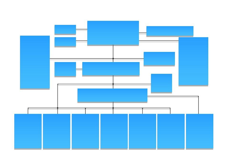 Illustration Gratuite Organisation Organigramme Image