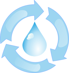 Image result for water recycling