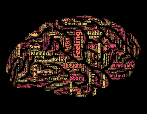 Mind, Brain, Mindset, Perception, Intelligence, Think