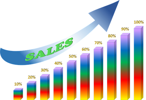 A colorful bar graph showing rising sales