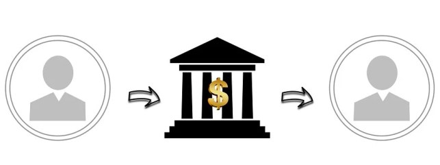 Wire transfer shown by two busts at left and right and 2 arrows showing a $ sign inside a bank building