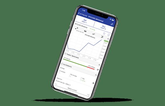 Schermata Bitcoin sulla piattaforma Plus500.