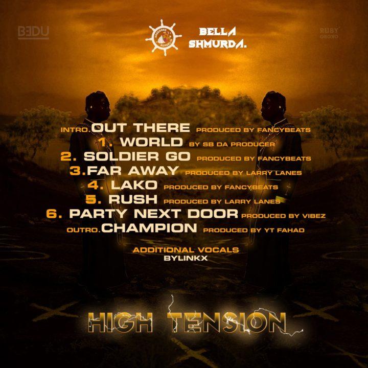 Bella Shmurda High Tension 2.0 EP Artwork