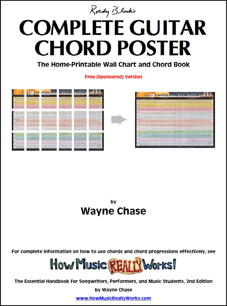 Colorful Guitar Chords Chart Complete Inspiration - Basic Guitar ...