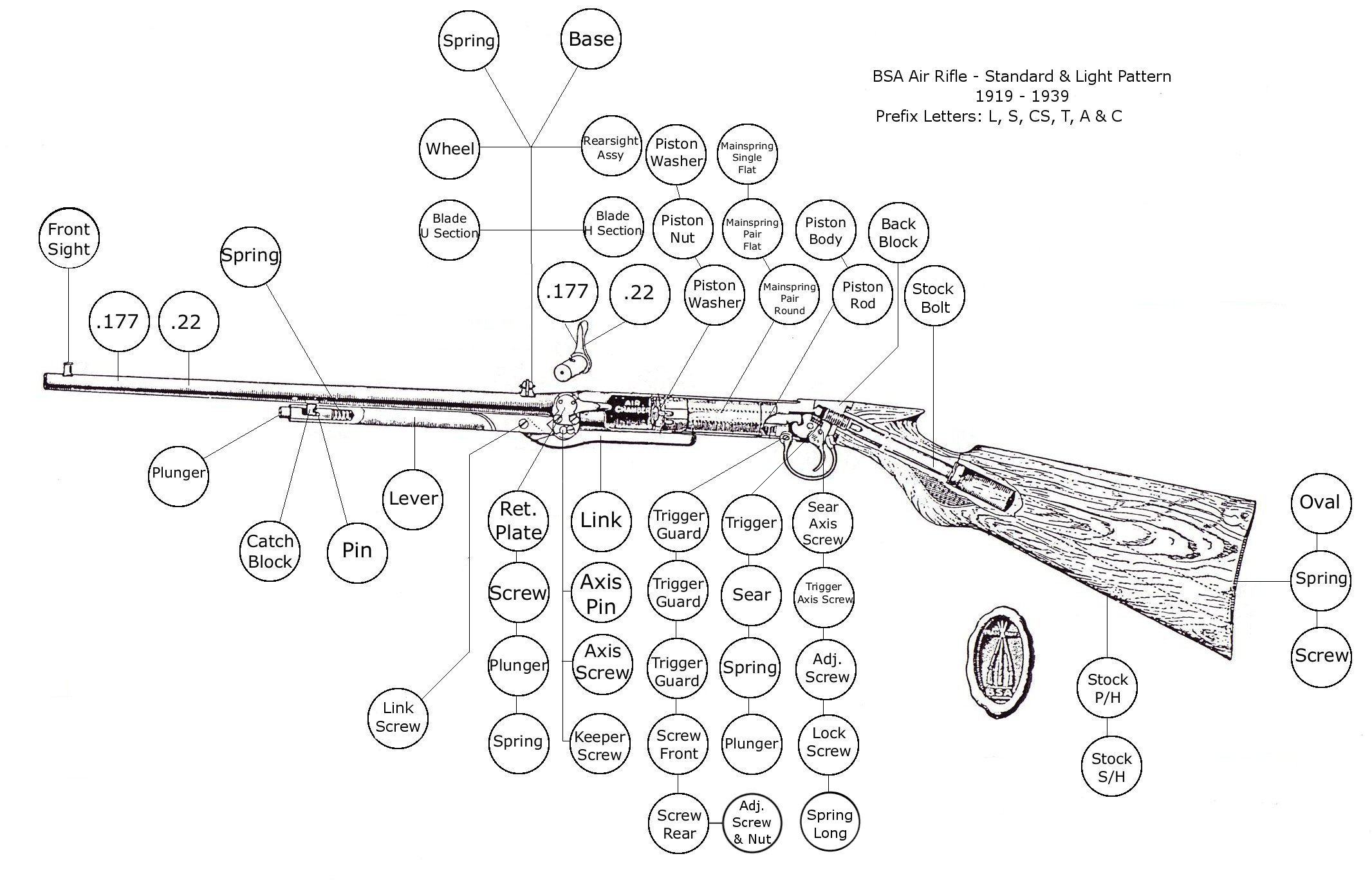 Airgun Spares Bsa Std Amp Light Pattern