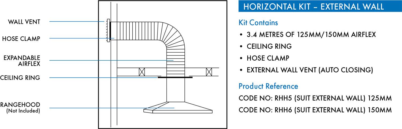 abey 150mm horizontal external wall rangehood flue vent kit rhh6