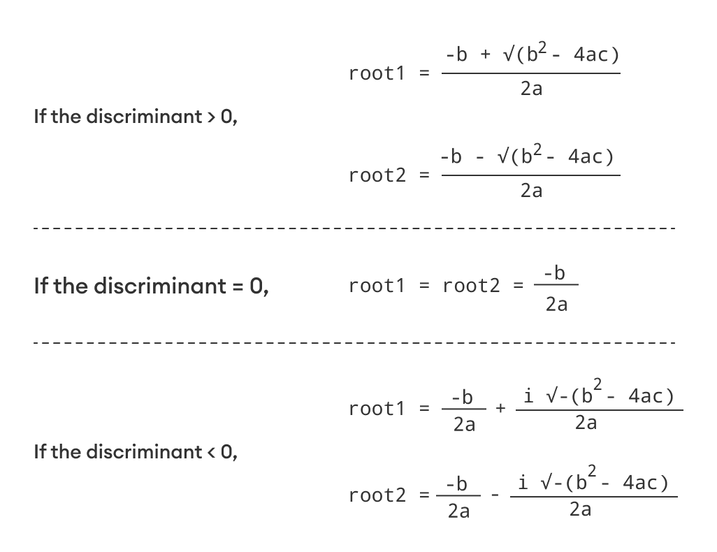 C Program To Find The Roots Of A Quadratic Equation