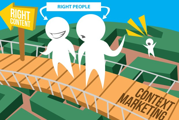 Get_Hooked_360_Digital_Marketing_Context_Marketing_20121211_Article