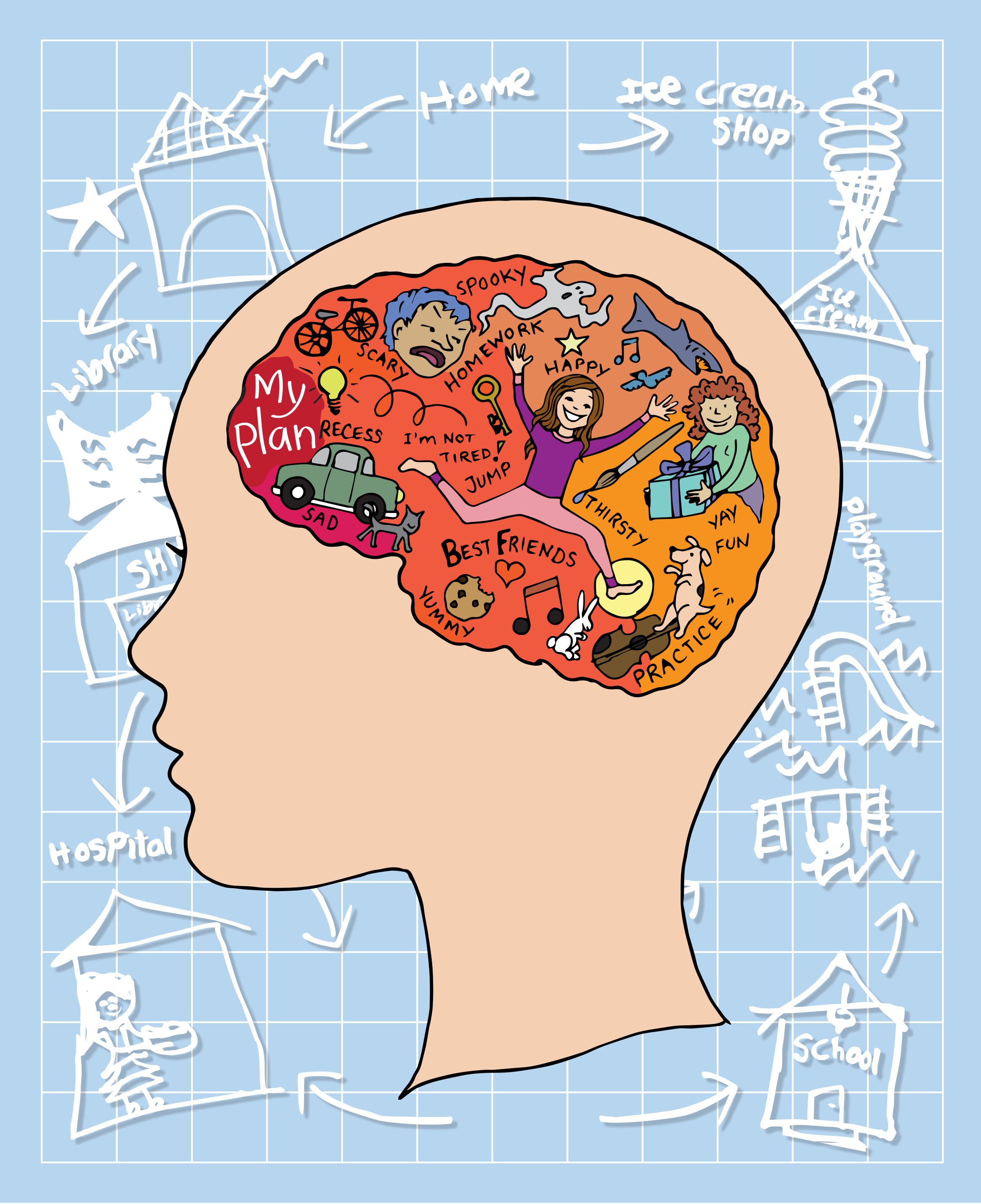 Executive Function The Brain S Director