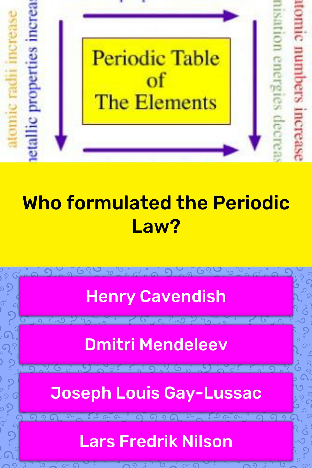 Who Formulated The Periodic Law