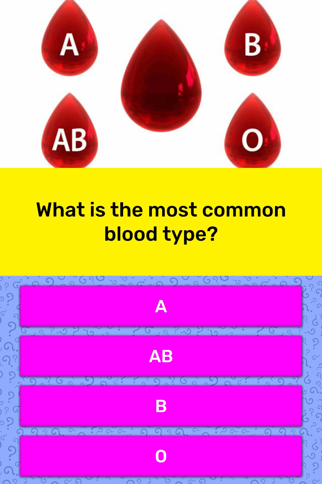 What Is The Most Common Blood Type