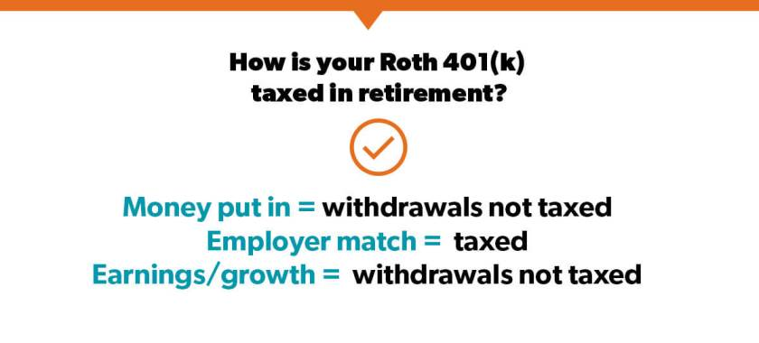 How is Your 401(k) Taxed in Retirement?