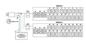 Rack PDU | PXE1862VN2 | Product Selector | Raritan