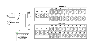 Rack PDU | PXE1862V | Product Selector | Raritan