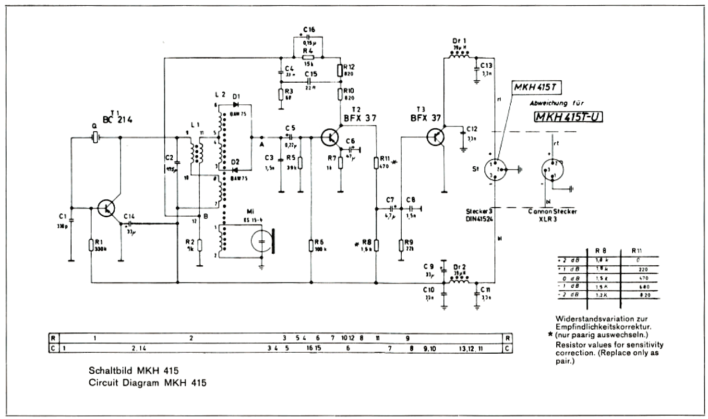 Sennheiser Electronics Corporation MKH 415 T
