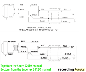Superlux D 112C | RecordingHacks