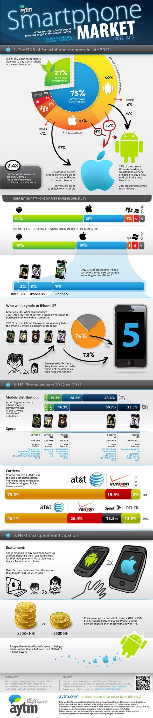 Infographic_02_PostRelease-2