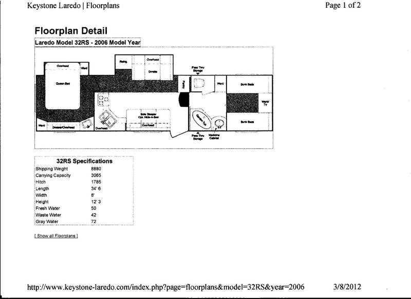 Montana Rv 2955rl Plumbing Diagram
