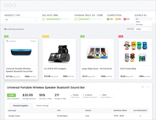 dropshipping model, dropshippng business
