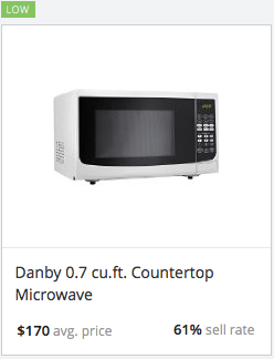 eBay Statistics for Danby Countertop Microwave