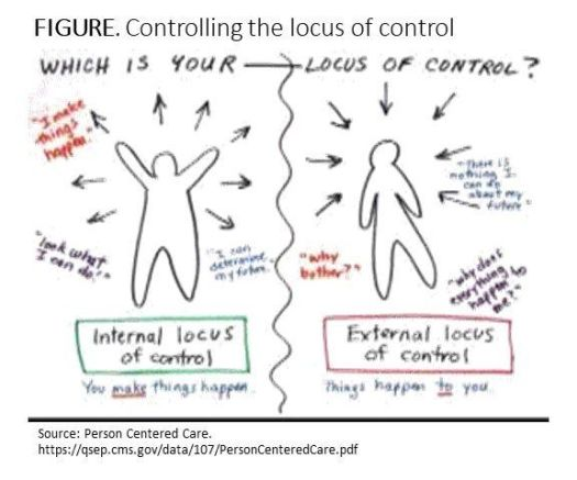 Resilience and Locus of Control in the Time of Pandemic