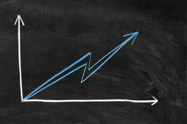 Buy the Dip on ServiceNow Stock - Schaeffer