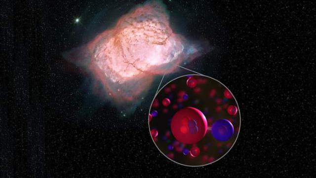 Güsten et al detected the first type of molecule that ever formed in the Universe -- HeH+. This discovery confirms a key part of our basic understanding of the early Universe and how it evolved over billions of years into the complex chemistry of today. Image credit: NASA's Ames Research Center.