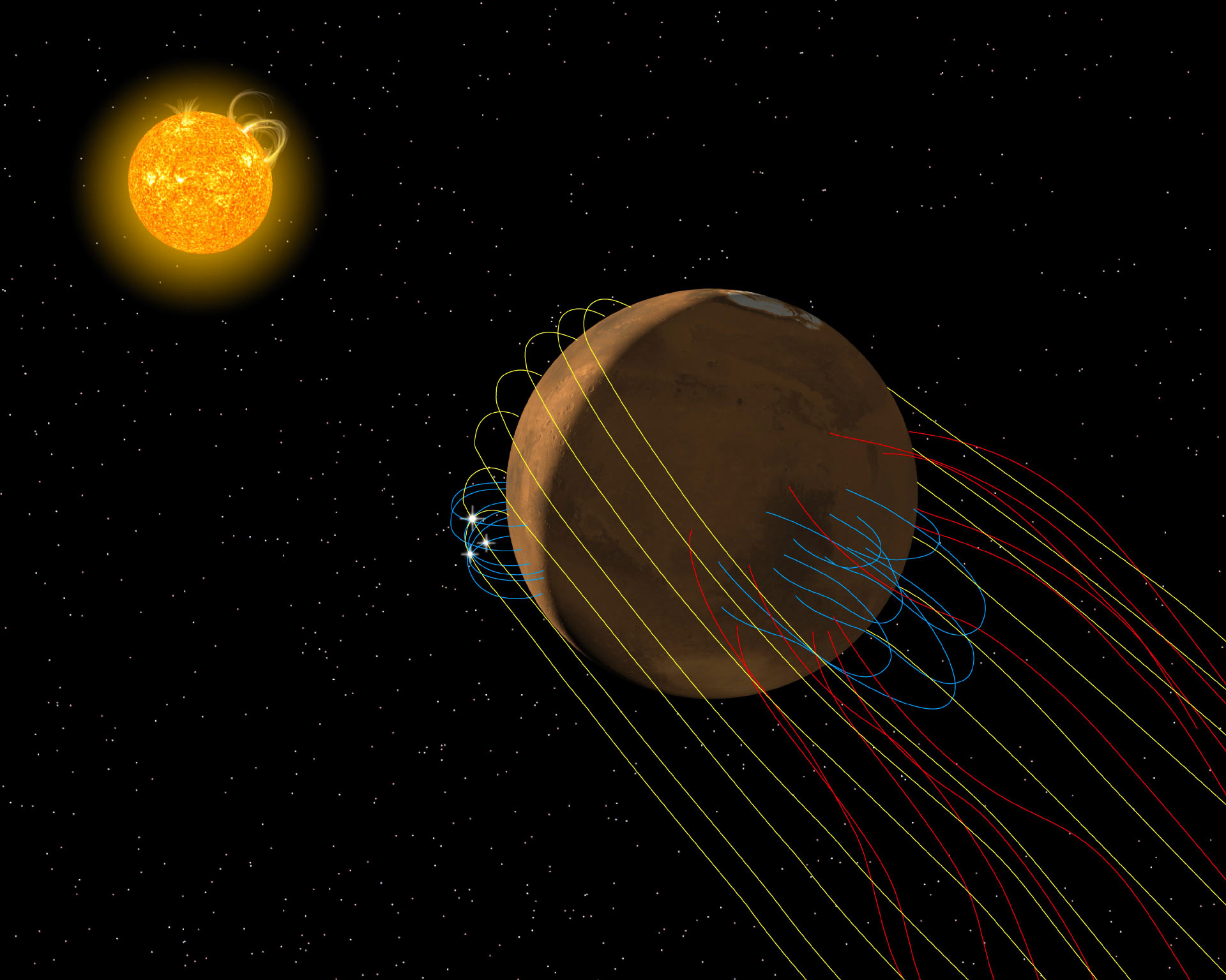 Mars Has A Twisted Magnetotail Nasa Research Reveals