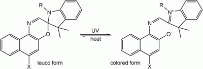Diagram of ultraviolet light and heat changing the chemical structure of a molecule