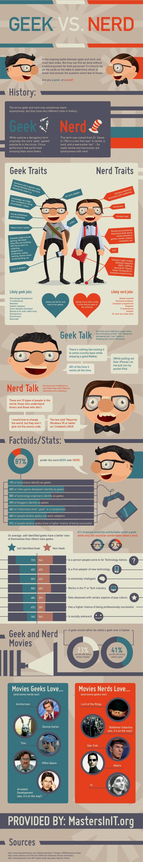 geeks vs nerds, geek, nerd