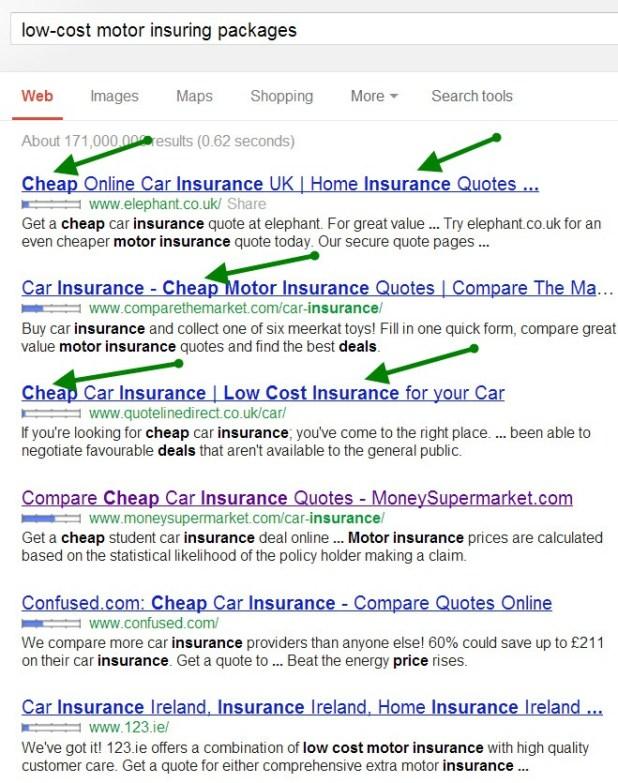 Elephant Auto Insurance Quote Magnificent Motor Insurance Comparison Ireland  Automotivegarage