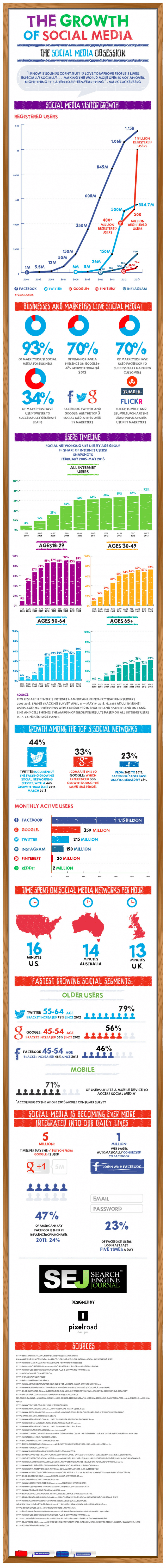 The Growth of Social Media v2.0 [INFOGRAPHIC]