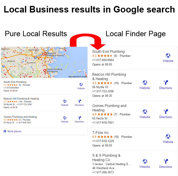 local business results in google search