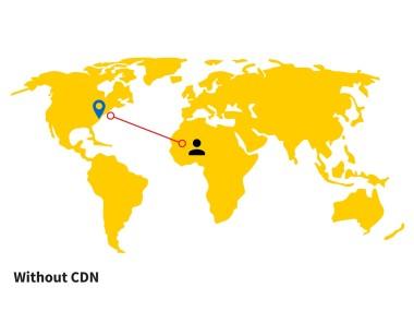 Example of No CDN Connection
