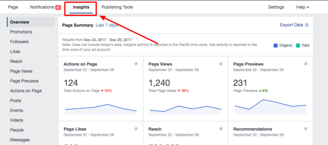 Steps to Improve your Facebook Organic Reach