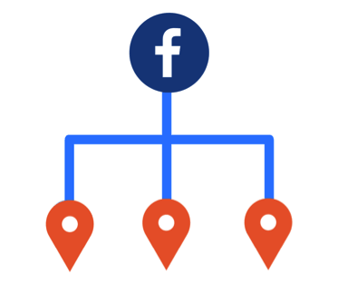 facebook location pages layout