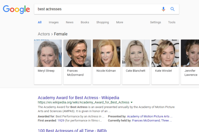 best actress query